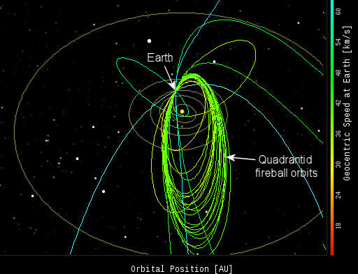 solar system orbit and rotation - photo #43