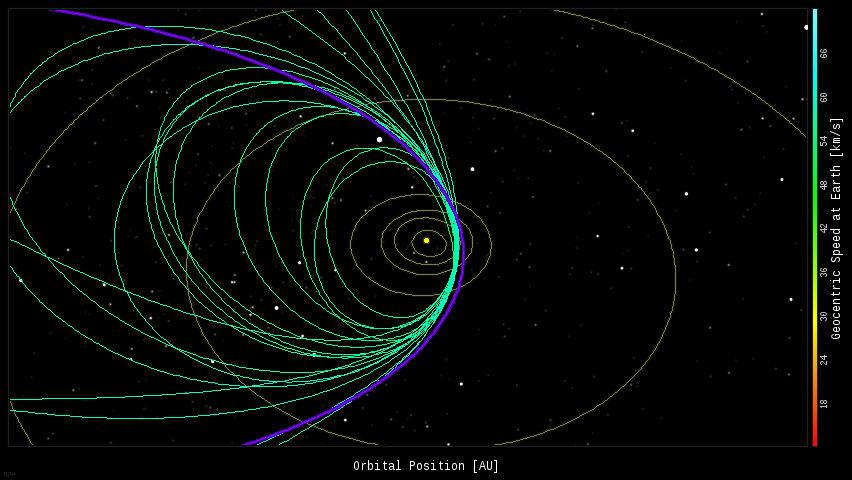 meteoritter som har landet på jorda