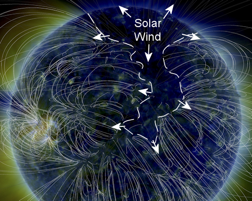 Solar Wind pouring out from a coronal hole