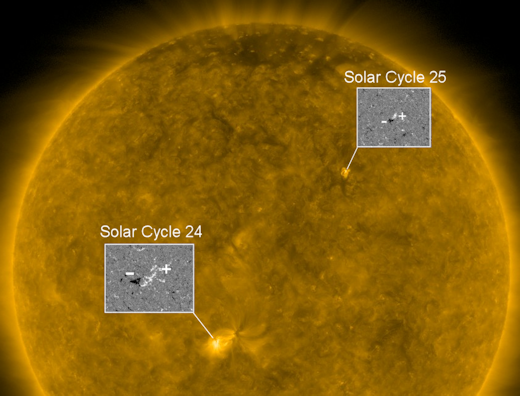Space Weather Forecasts - ESTUDIO DEL SOL Y LA #MAGNETOSFERA , #ASTRONOMÍA - Página 11 Hotspots2_strip