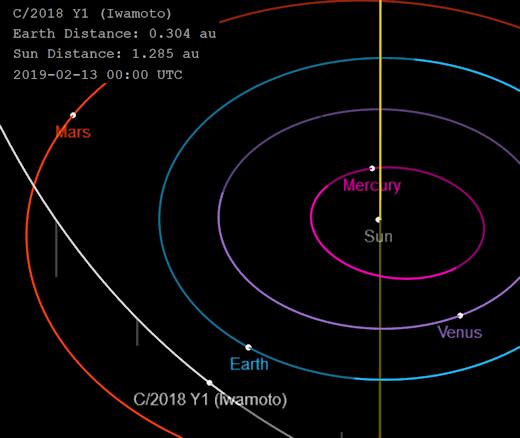 [Image: orbits_strip.png]