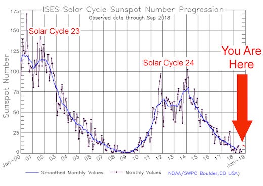 solarcycle_strip.png