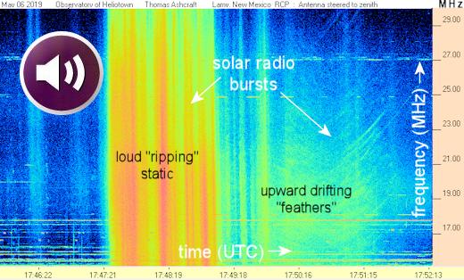 Explosió de ràdio solar gravada el 6 de maig de 2019 per Thomas Ashcraft.