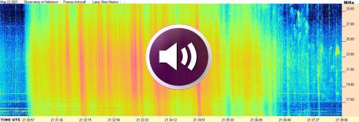 SpaceWeather updates Dynamicspectrum_strip