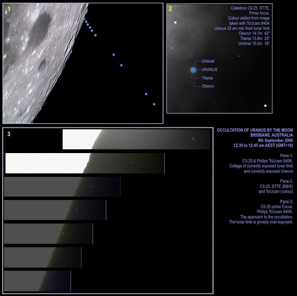 recent uranus observations