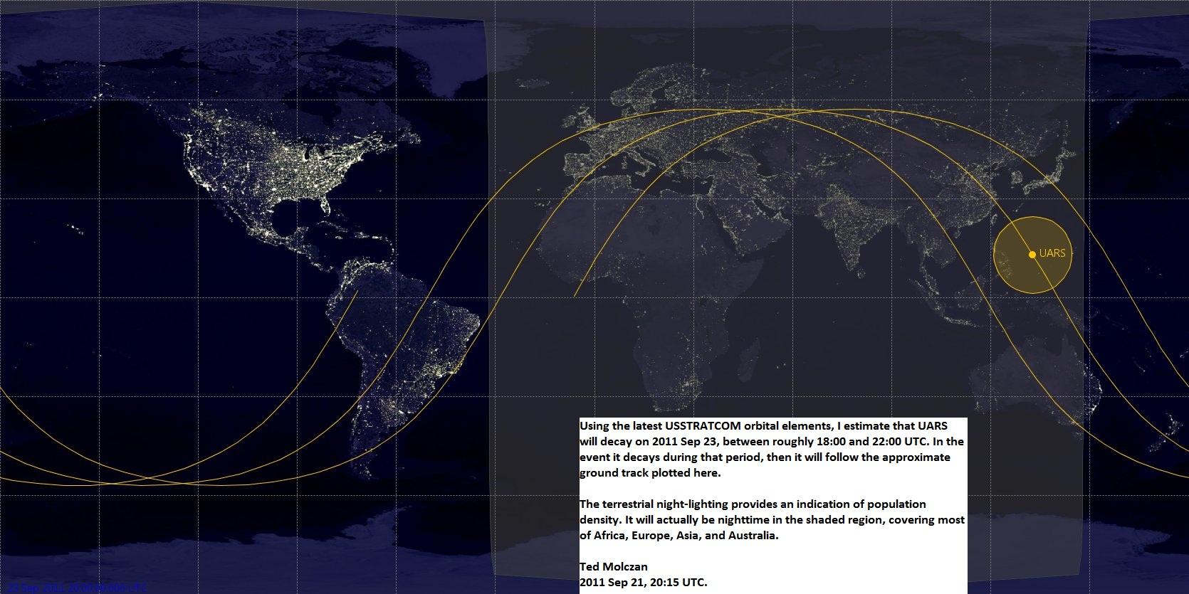 UARS bane